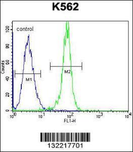 Anti-STUB1 Rabbit Polyclonal Antibody (FITC (Fluorescein Isothiocyanate))