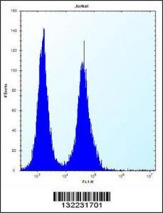 Anti-SNX25 Rabbit Polyclonal Antibody (AP (Alkaline Phosphatase))