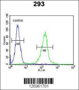 Anti-STEA2 Rabbit Polyclonal Antibody (APC (Allophycocyanin))